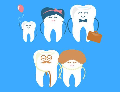 Чому іригатор для зубів важливо використовувати з раннього віку